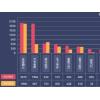 2018-2020年自立袋产业发展态势预测分析咨询报告
