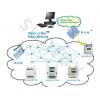 供Warm Net System水气热表无线抄表方案