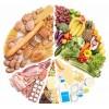 减肥期间怎么保证身体所需营养